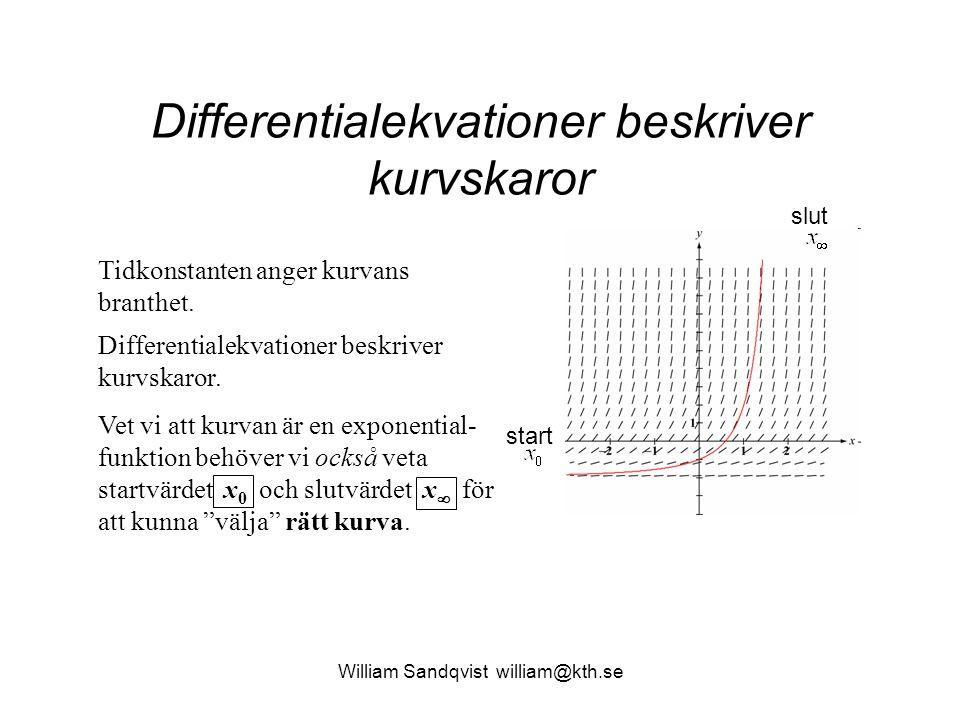 Differentialekvationer beskriver kurvskaror