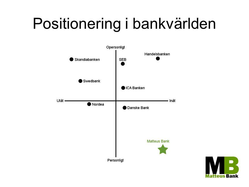Positionering i bankvärlden