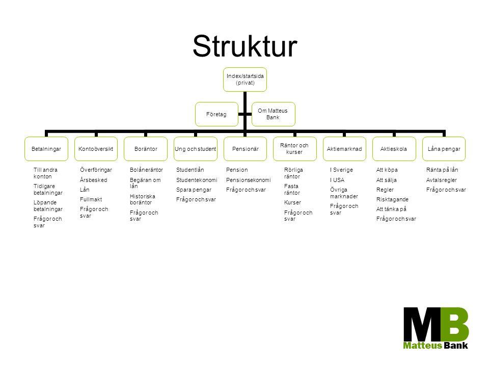 Struktur Till andra konton Tidigare betalningar Löpande betalningar