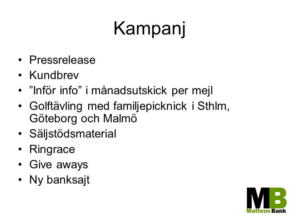 Kampanj Pressrelease Kundbrev Inför info i månadsutskick per mejl