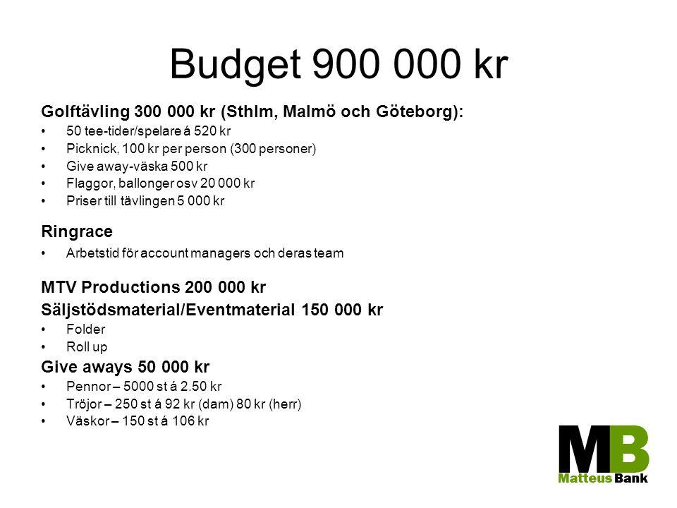 Budget 900 000 kr Golftävling 300 000 kr (Sthlm, Malmö och Göteborg):