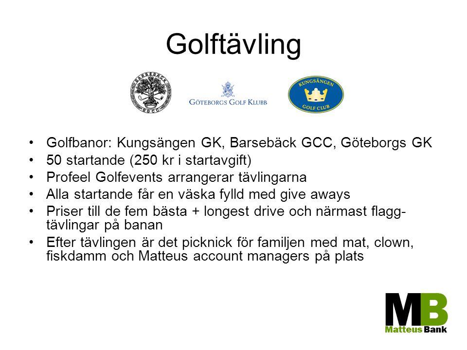 Golftävling Golfbanor: Kungsängen GK, Barsebäck GCC, Göteborgs GK