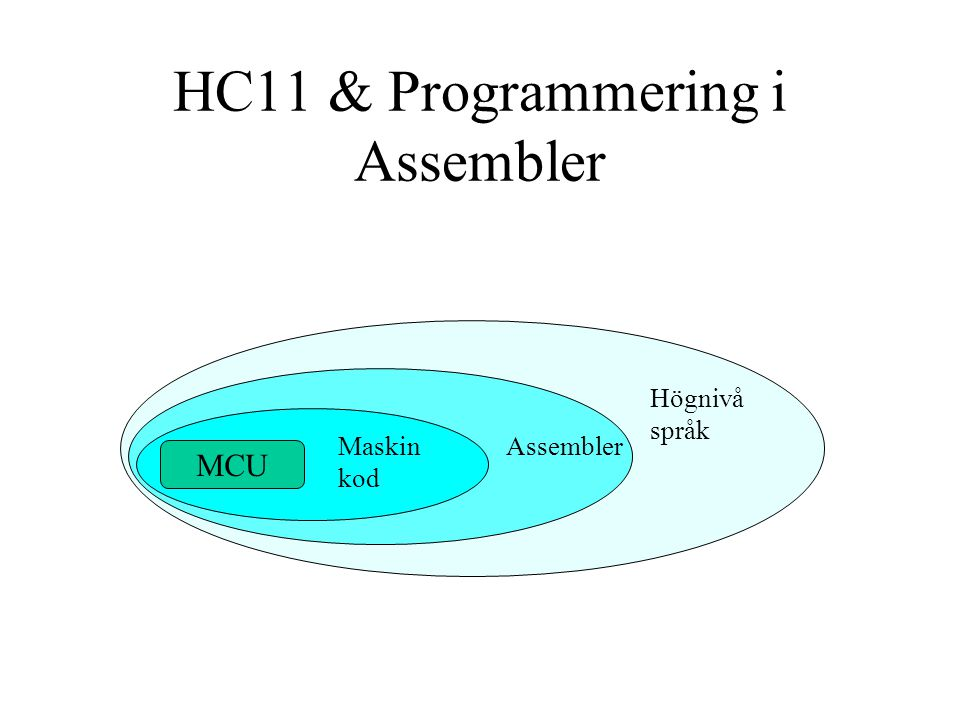 HC11 & Programmering i Assembler