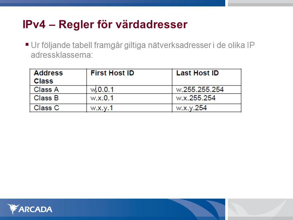 IPv4 – Regler för värdadresser