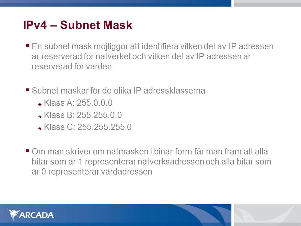IPv4 – Subnet Mask