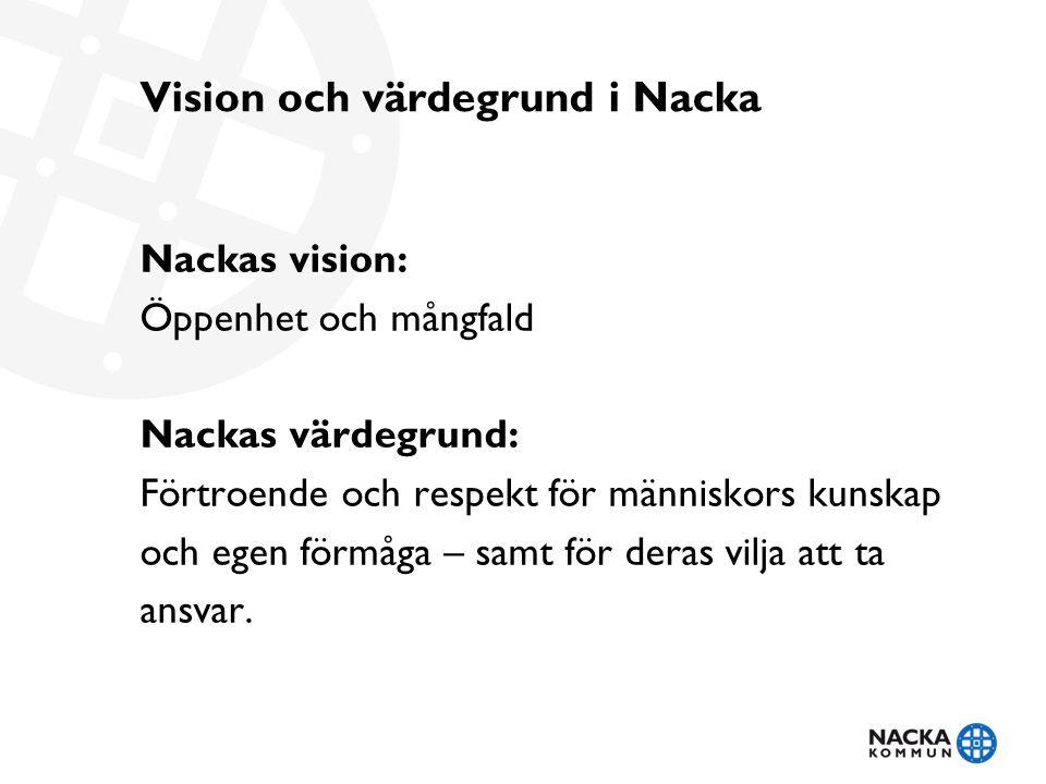Vision och värdegrund i Nacka