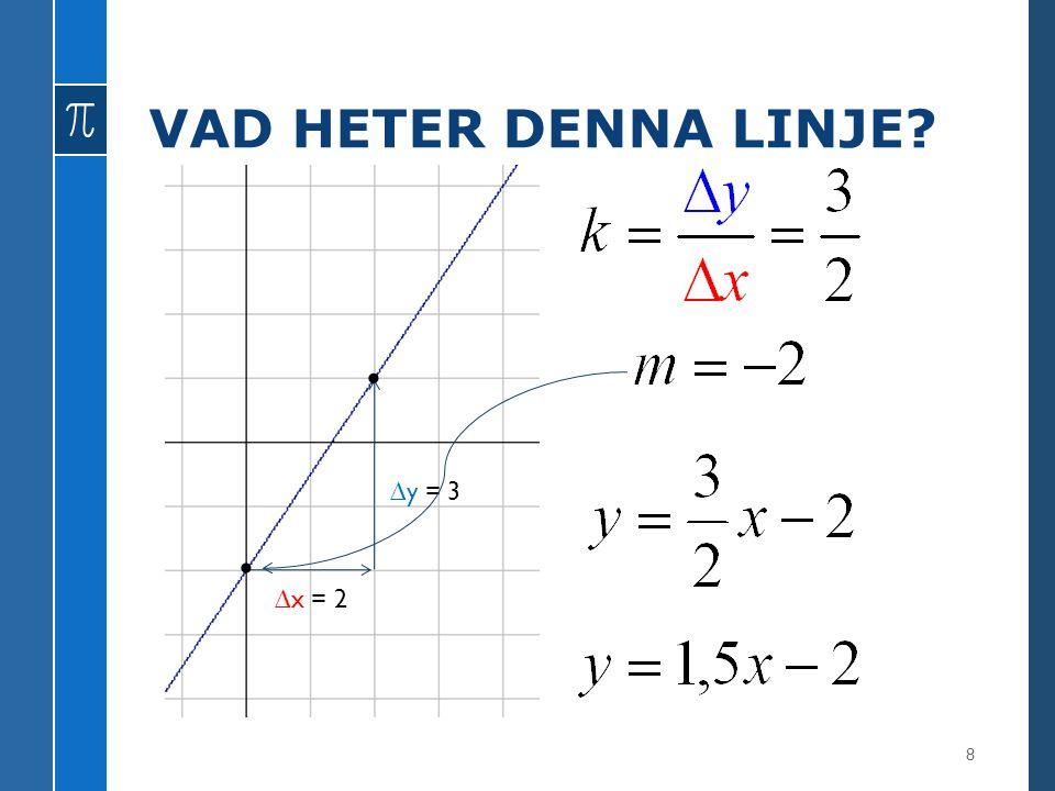 VAD HETER DENNA LINJE • ∆y = 3 • ∆x = 2