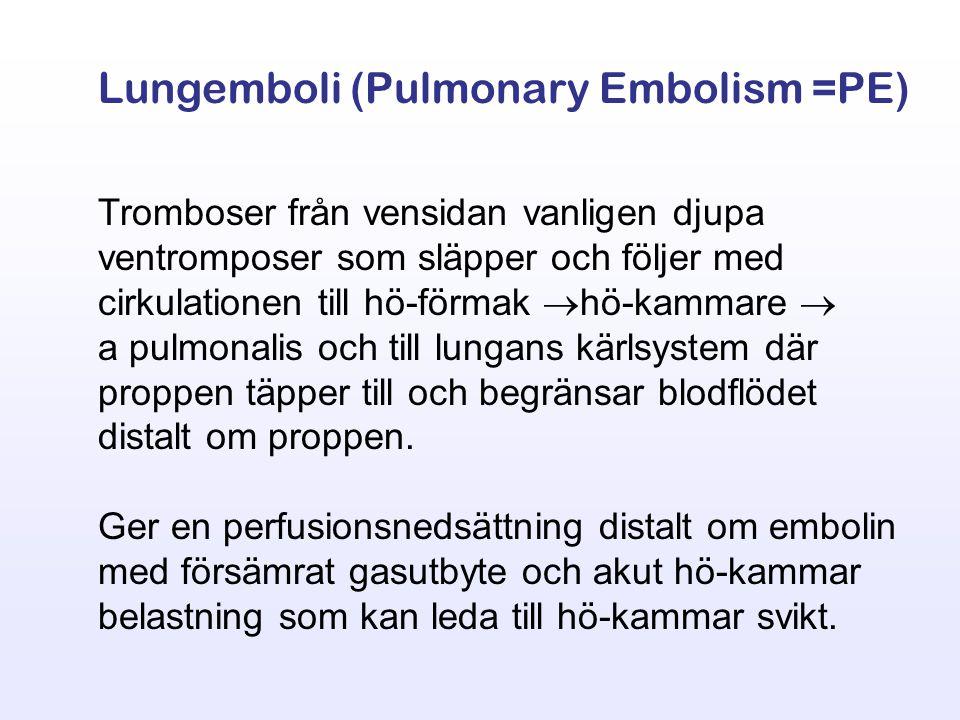 Lungemboli (Pulmonary Embolism =PE)