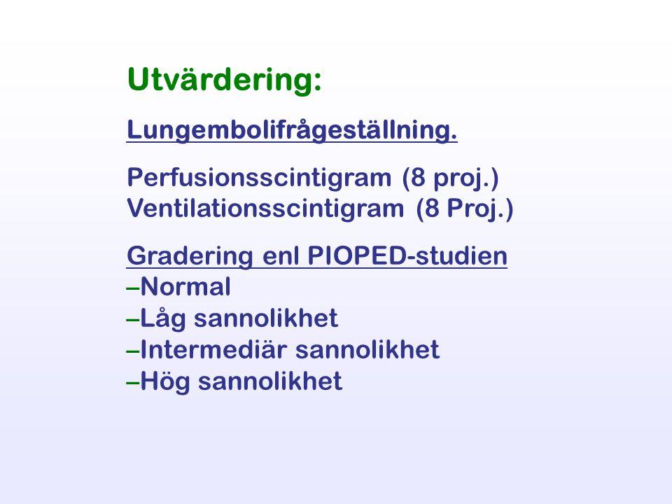 Utvärdering: Lungembolifrågeställning.