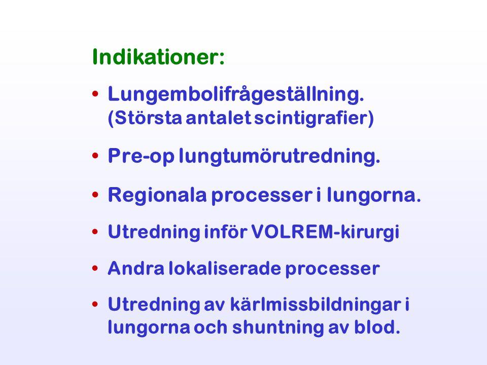 Indikationer: Lungembolifrågeställning. (Största antalet scintigrafier) Pre-op lungtumörutredning.