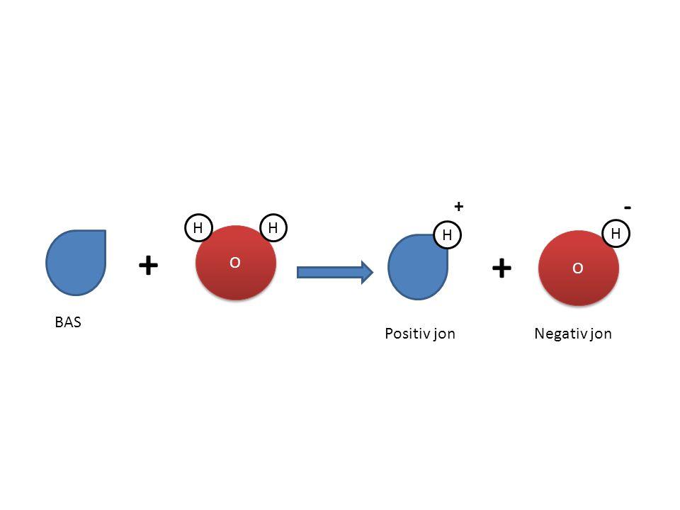 - + H H H H O + O + BAS Positiv jon Negativ jon