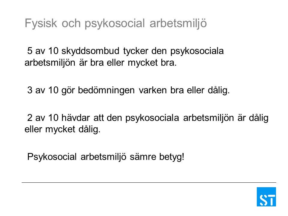 Fysisk och psykosocial arbetsmiljö