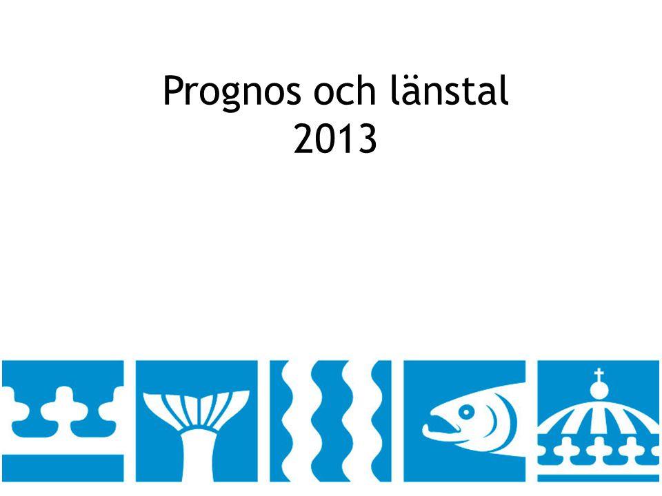 Prognos och länstal 2013