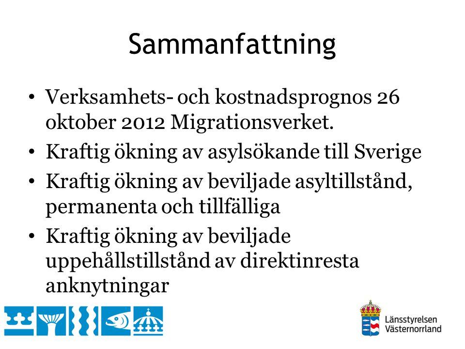 Sammanfattning Verksamhets- och kostnadsprognos 26 oktober 2012 Migrationsverket. Kraftig ökning av asylsökande till Sverige.