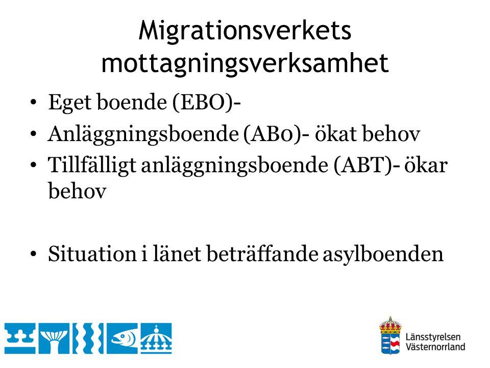 Migrationsverkets mottagningsverksamhet