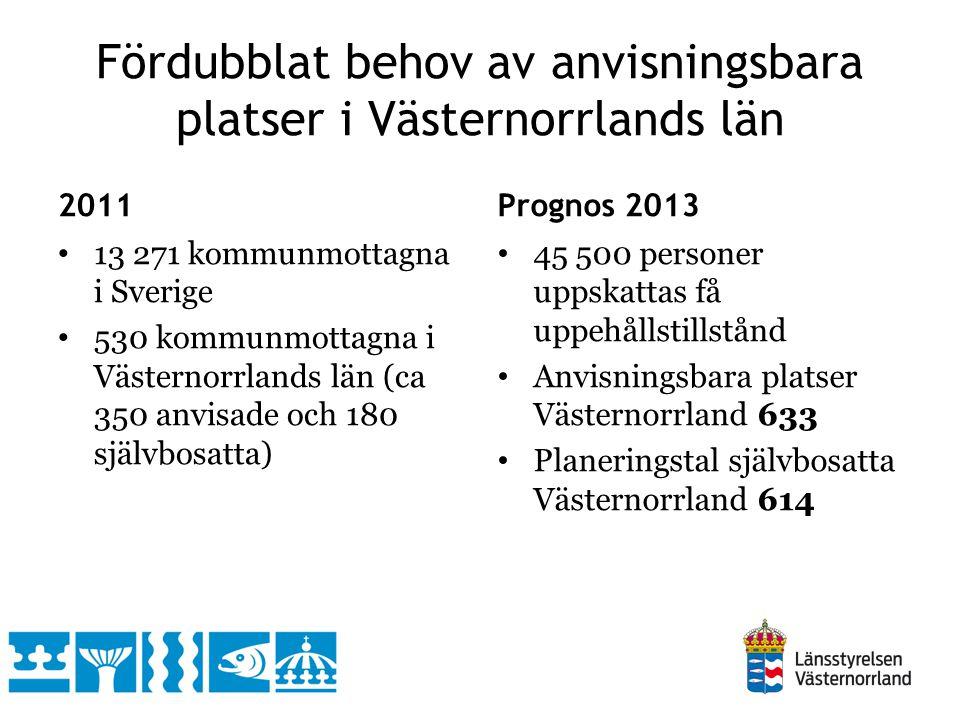 Fördubblat behov av anvisningsbara platser i Västernorrlands län