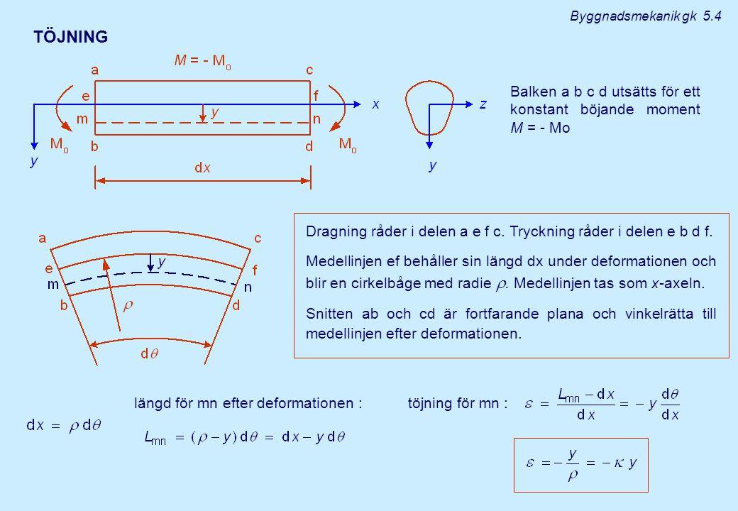 Byggnadsmekanik gk 5.4 TÖJNING. Balken a b c d utsätts för ett konstant böjande moment M = - Mo.