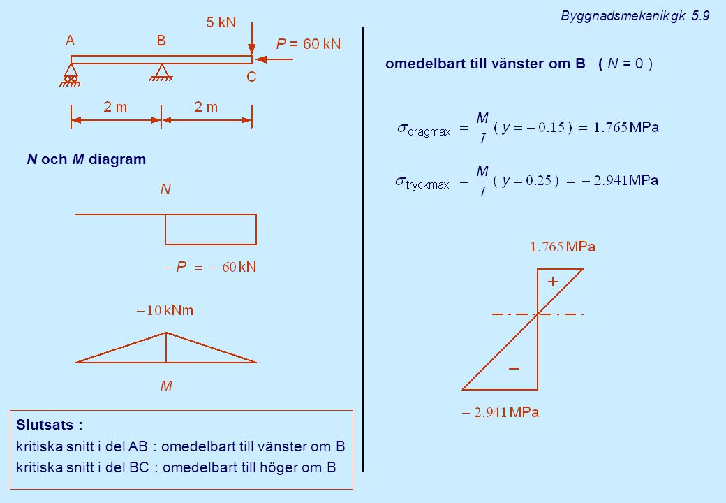 omedelbart till vänster om B ( N = 0 )