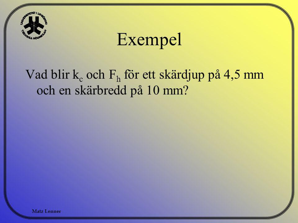 Exempel Vad blir kc och Fh för ett skärdjup på 4,5 mm och en skärbredd på 10 mm