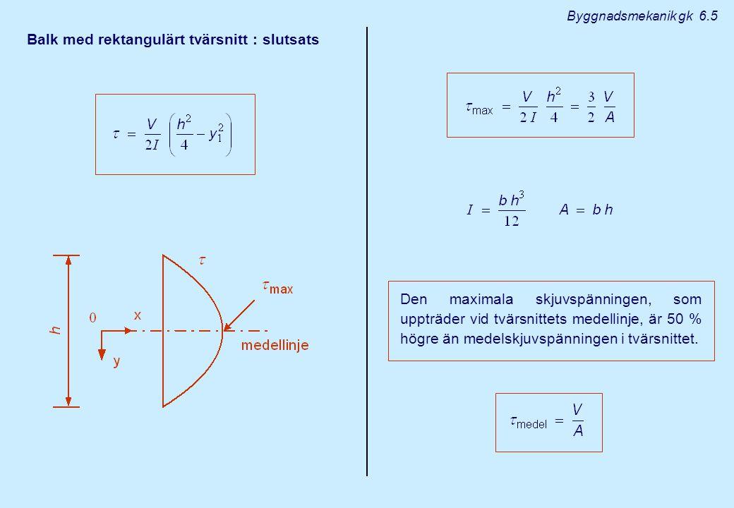 Balk med rektangulärt tvärsnitt : slutsats