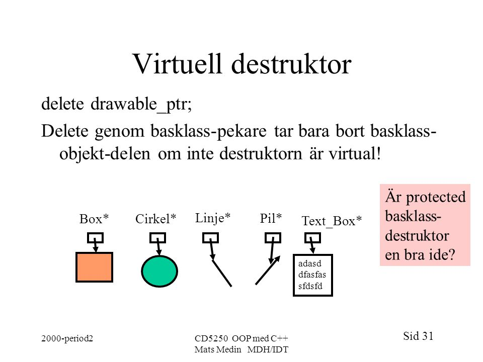 Virtuell destruktor delete drawable_ptr;
