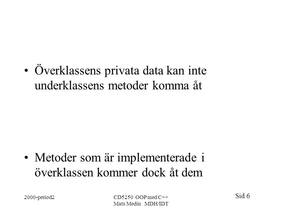 Överklassens privata data kan inte underklassens metoder komma åt