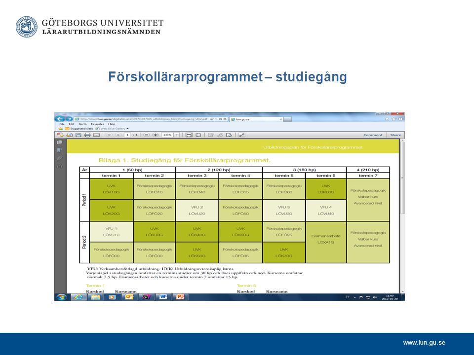 Förskollärarprogrammet – studiegång