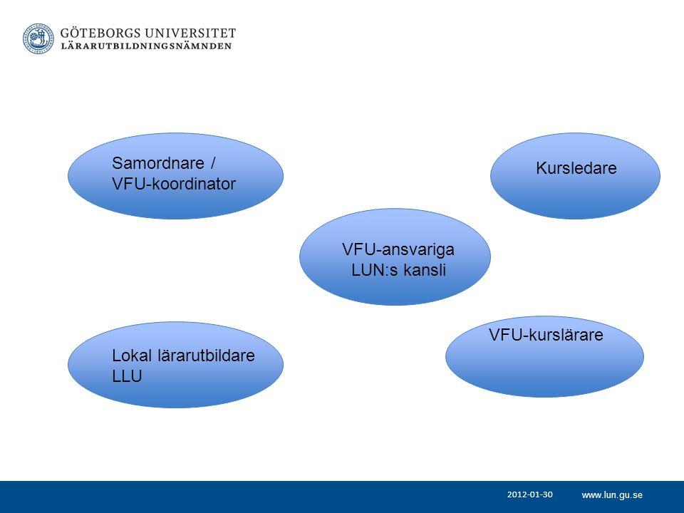 Samordnare / Kursledare VFU-koordinator VFU-ansvariga LUN:s kansli
