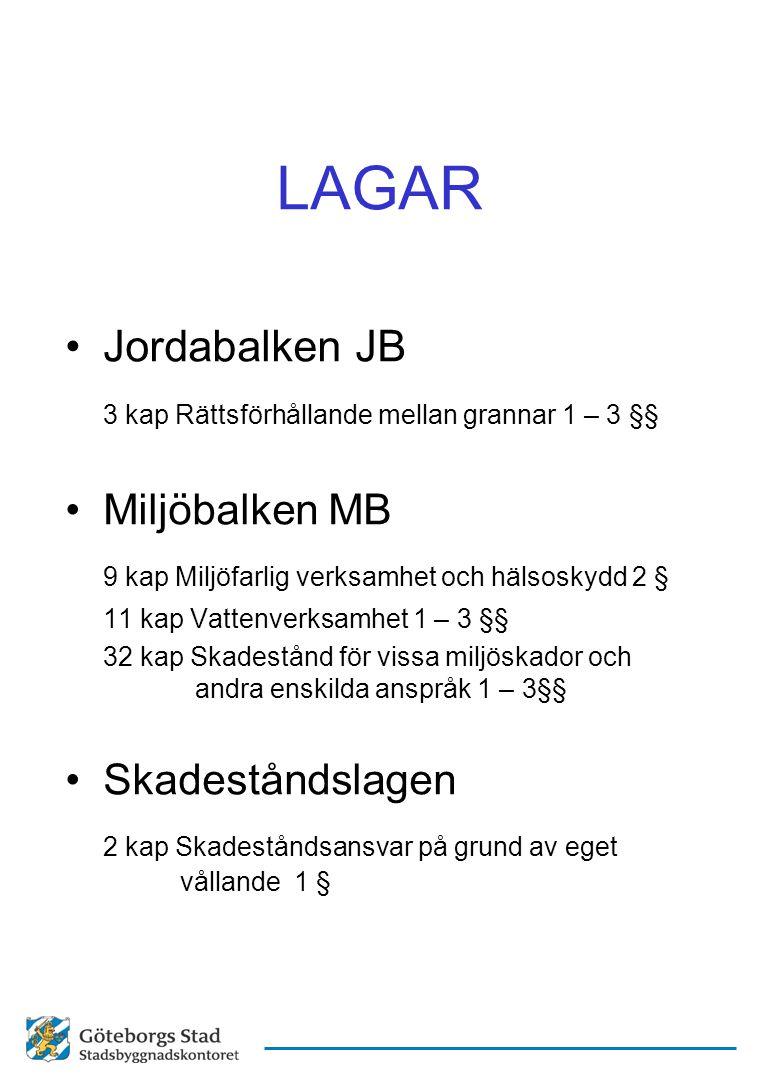 LAGAR Jordabalken JB 3 kap Rättsförhållande mellan grannar 1 – 3 §§