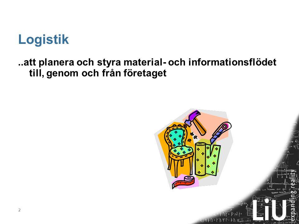 Logistik ..att planera och styra material- och informationsflödet till, genom och från företaget