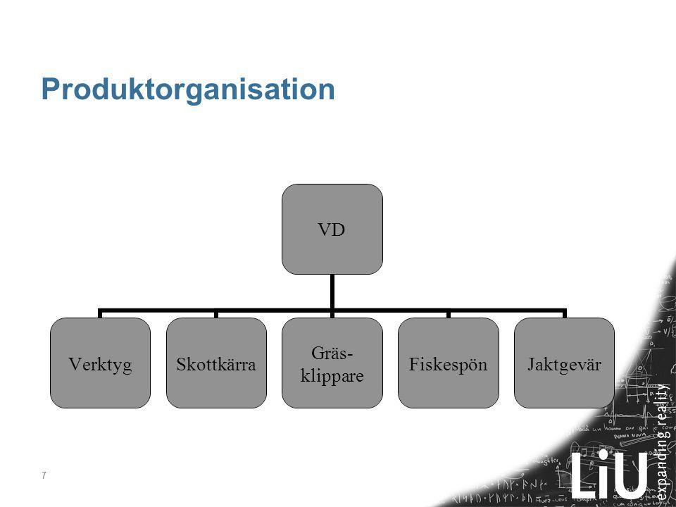 Produktorganisation