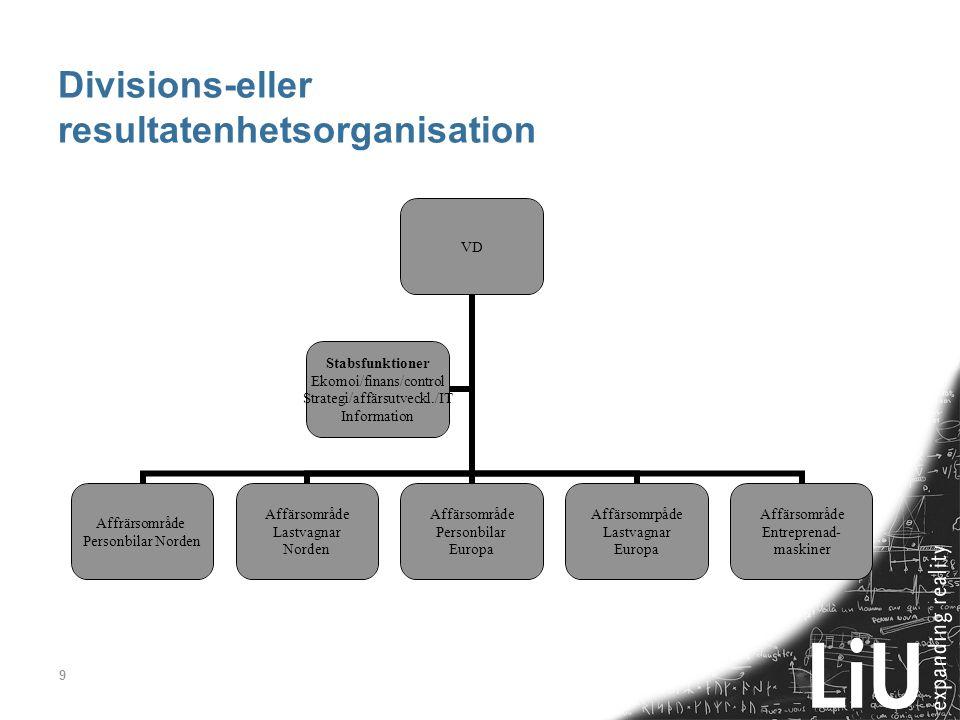 Divisions-eller resultatenhetsorganisation