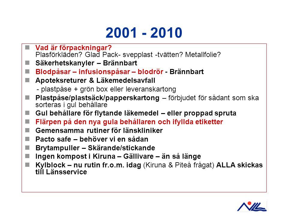 2001 - 2010 Vad är förpackningar Plasförkläden Glad Pack- svepplast -tvätten Metallfolie Säkerhetskanyler – Brännbart.