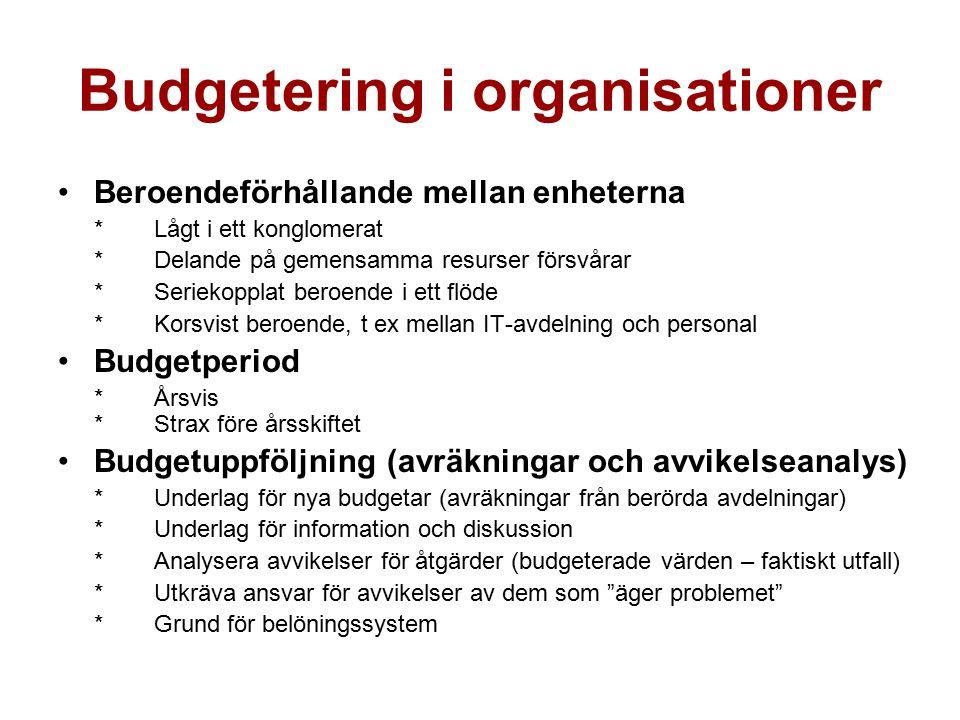 Budgetering i organisationer