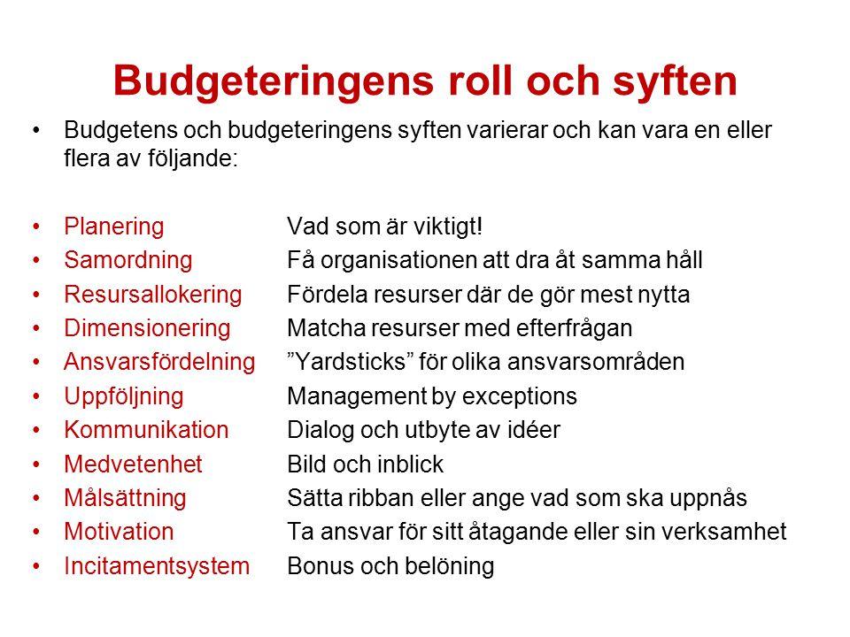 Budgeteringens roll och syften