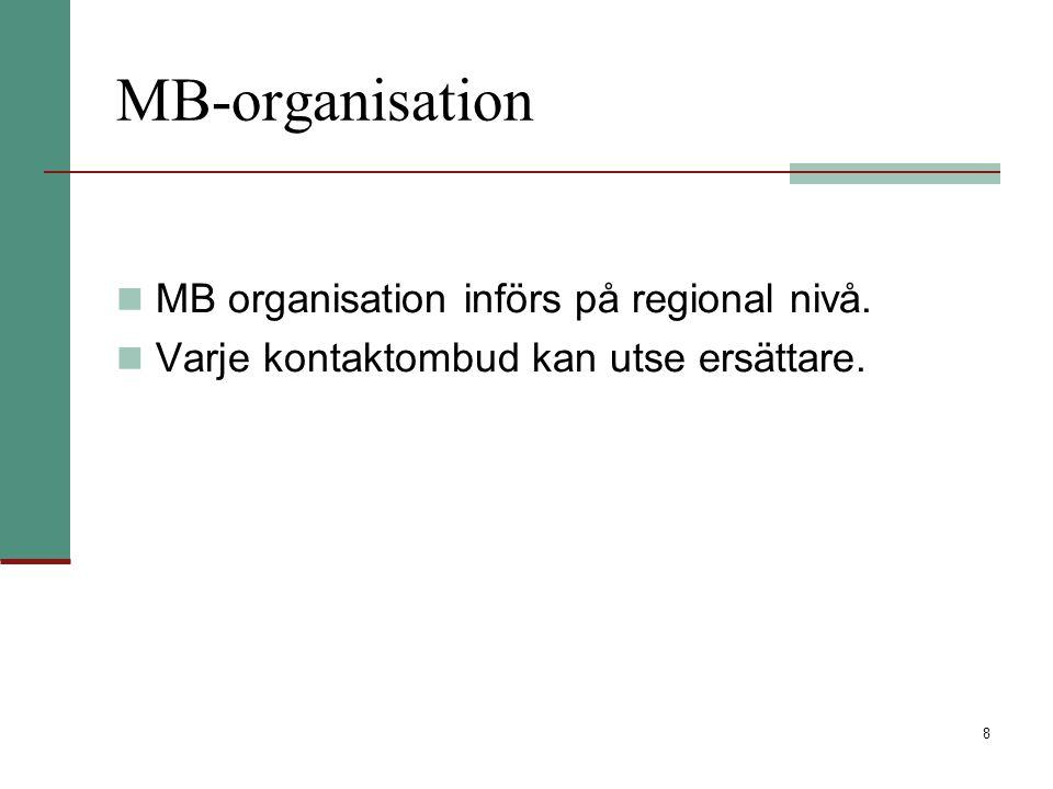 MB-organisation MB organisation införs på regional nivå.