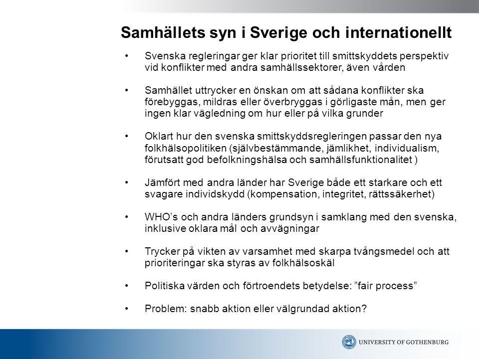 Samhällets syn i Sverige och internationellt
