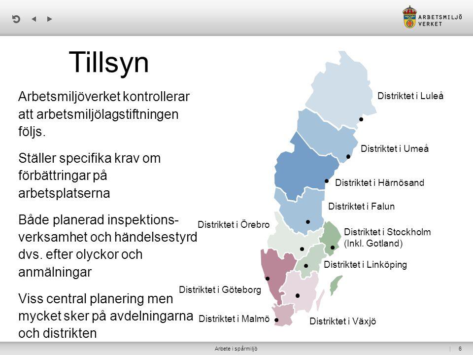Tillsyn Distriktet i Luleå. Distriktet i Umeå. Distriktet i Härnösand. Distriktet i Falun. Distriktet i Stockholm (Inkl. Gotland)