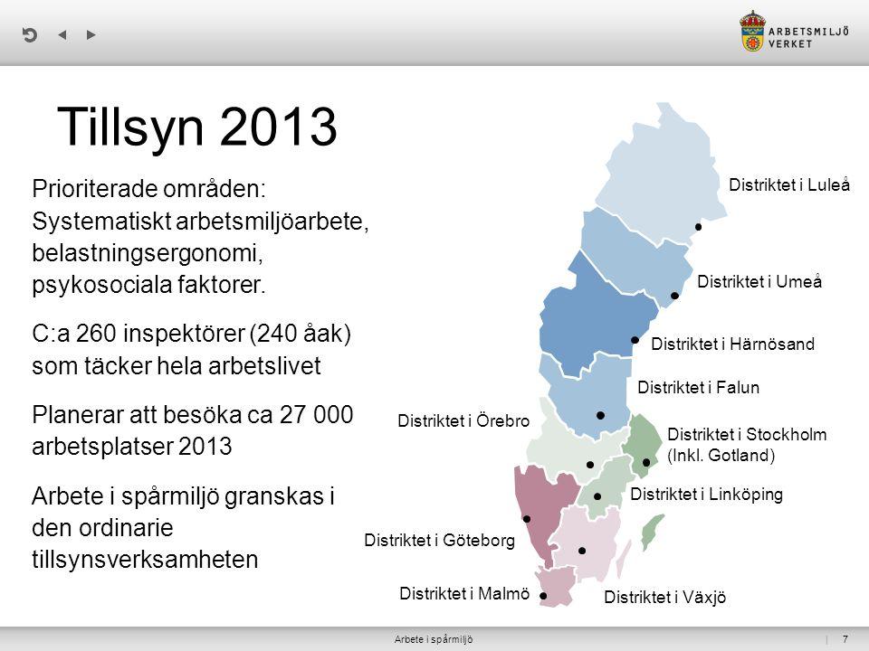 Tillsyn 2013 Distriktet i Luleå. Distriktet i Umeå. Distriktet i Härnösand. Distriktet i Falun. Distriktet i Stockholm (Inkl. Gotland)