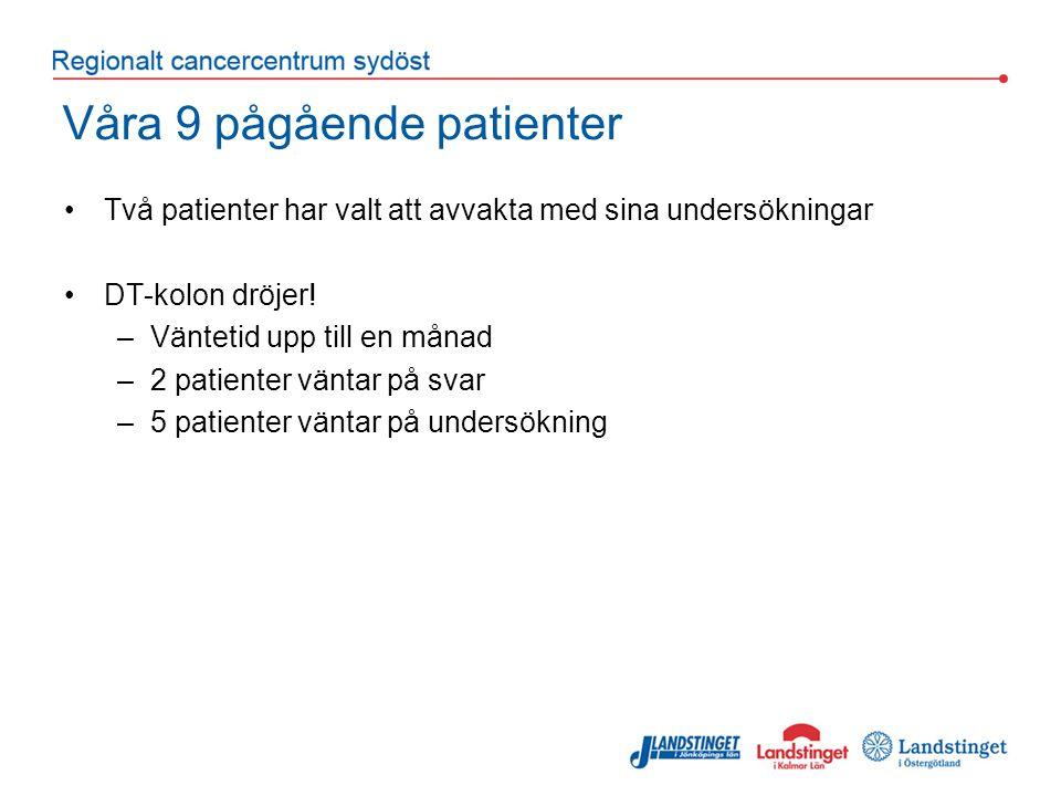 Våra 9 pågående patienter