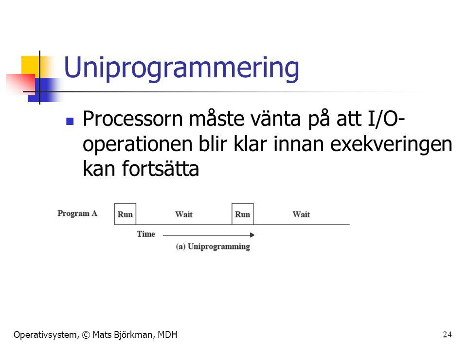 Uniprogrammering Processorn måste vänta på att I/O-operationen blir klar innan exekveringen kan fortsätta.