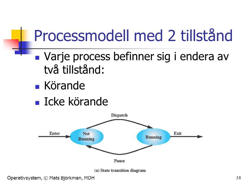 Processmodell med 2 tillstånd