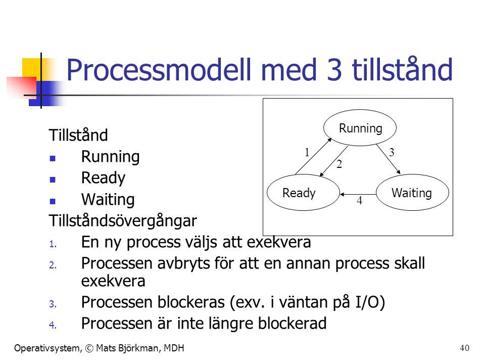 Processmodell med 3 tillstånd