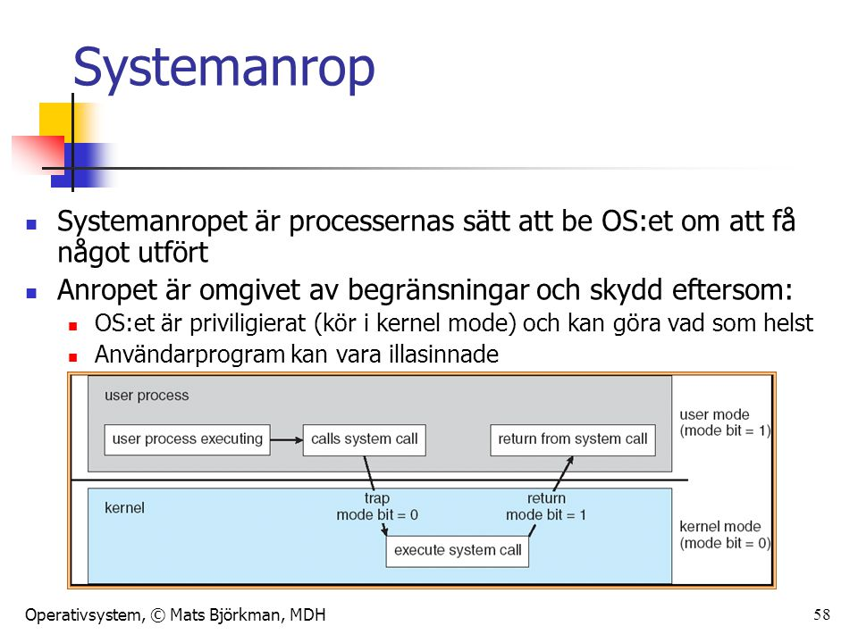 Systemanrop Systemanropet är processernas sätt att be OS:et om att få något utfört. Anropet är omgivet av begränsningar och skydd eftersom:
