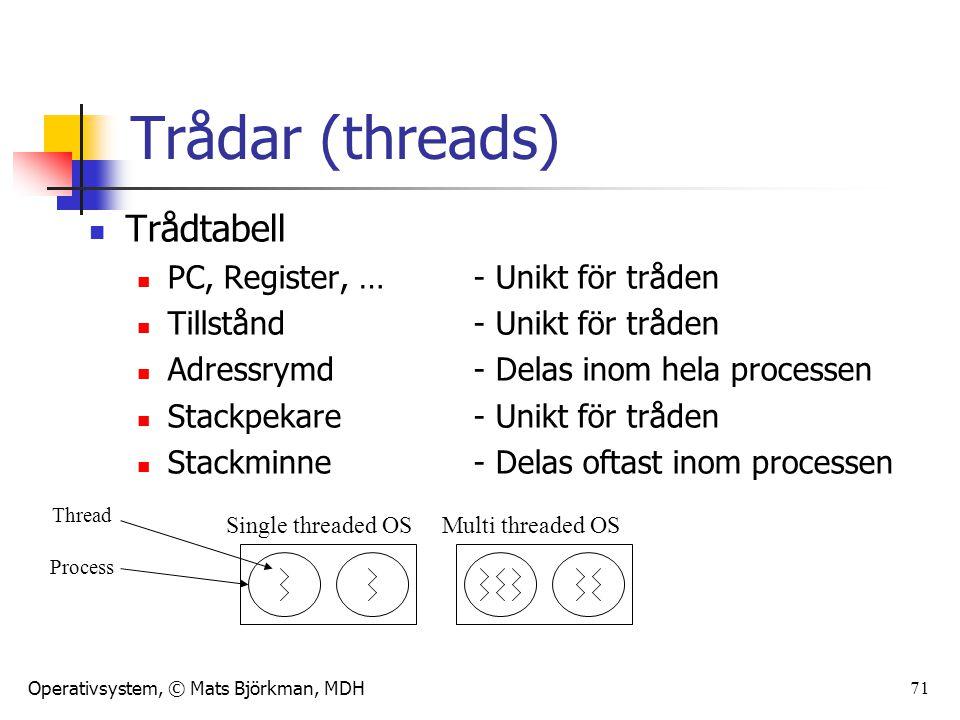 Trådar (threads) Trådtabell PC, Register, … - Unikt för tråden