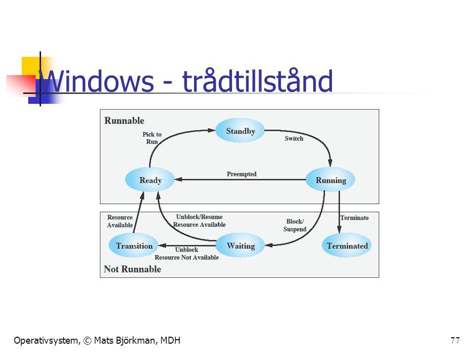 Windows - trådtillstånd