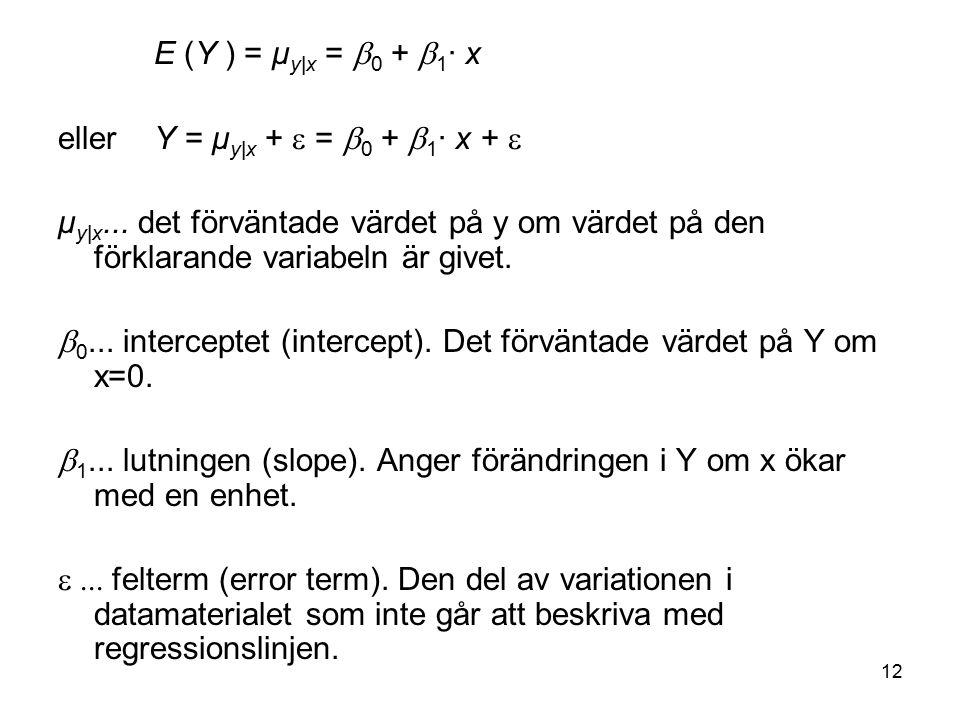 E (Y ) = μy|x = 0 + 1· x eller Y = μy|x + e = 0 + 1· x + e. μy|x... det förväntade värdet på y om värdet på den förklarande variabeln är givet.