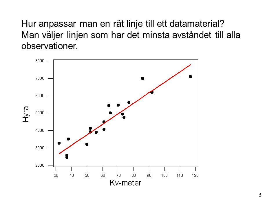 Hur anpassar man en rät linje till ett datamaterial