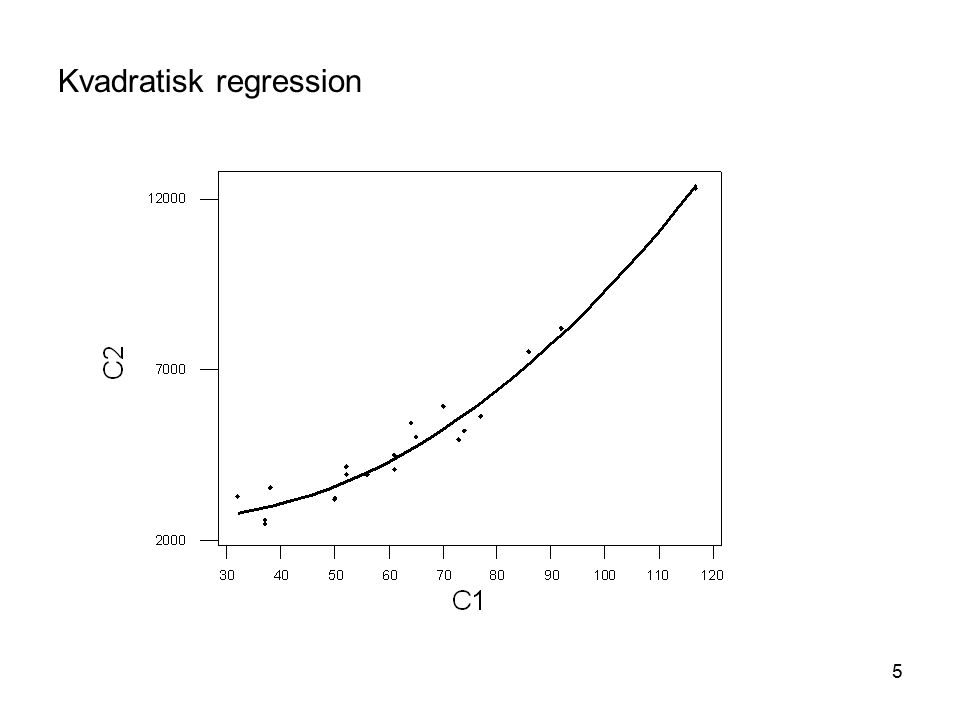 Kvadratisk regression