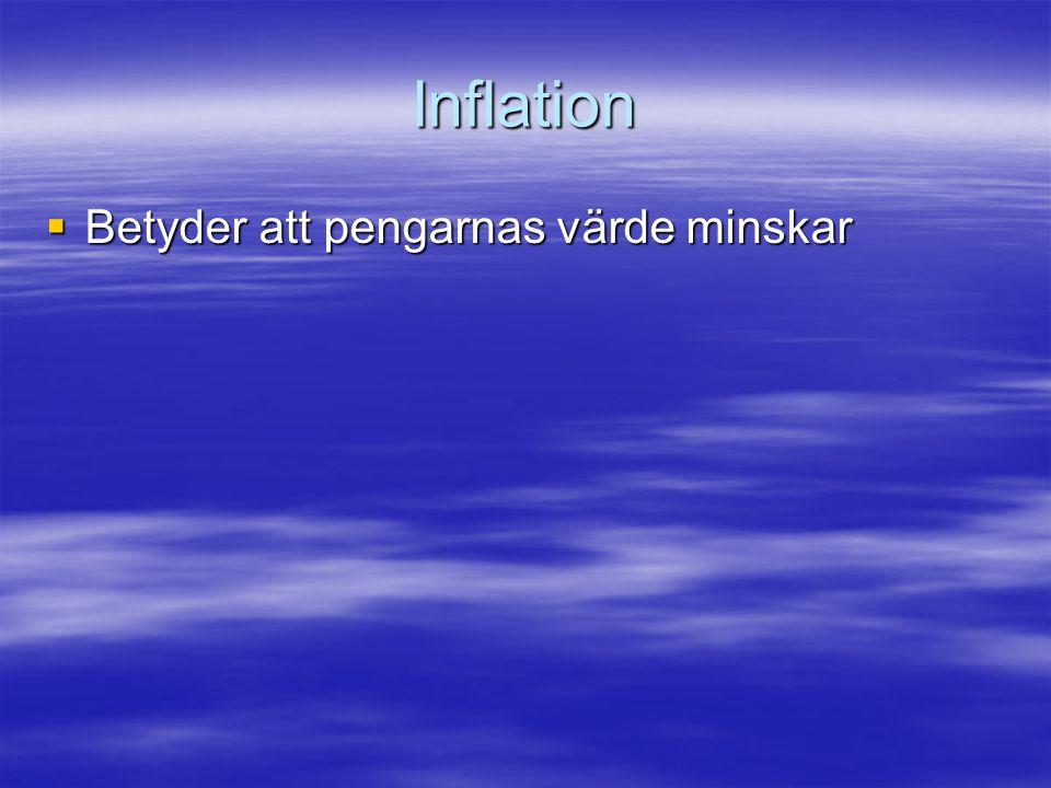 Inflation Betyder att pengarnas värde minskar